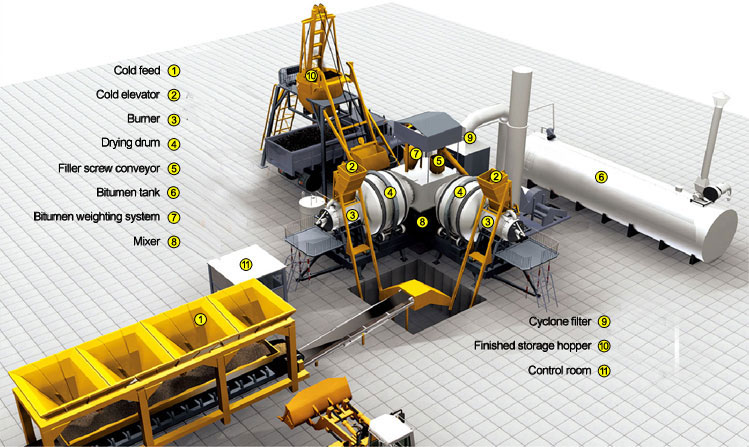 qlb mobile asphalt batching plant